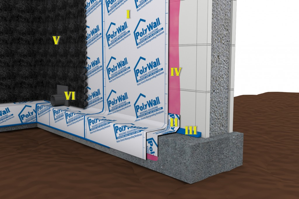 Poly Wall® Home Stretch™ Waterproofing System for ICF Wall Assembly (Numbered Parts)