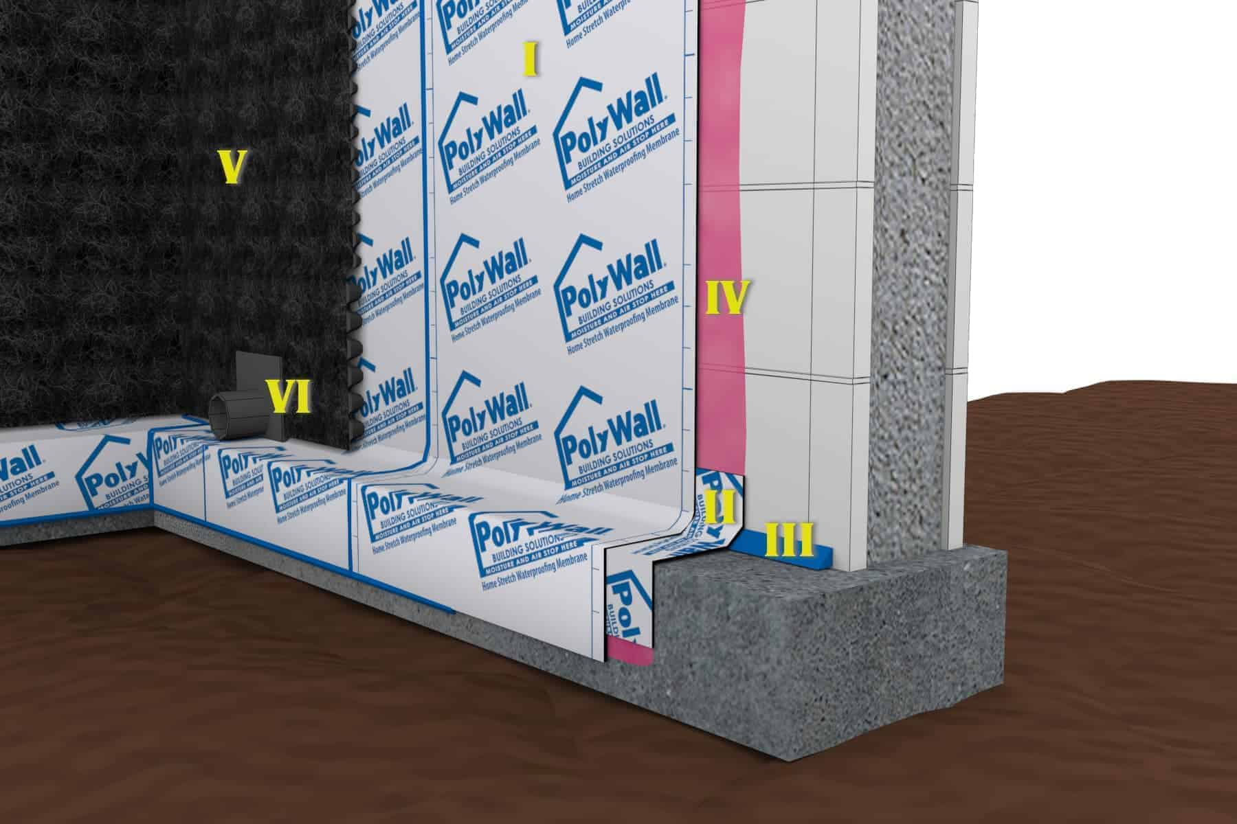 Below Grade Complete Waterproofing System Products Poly Wall
